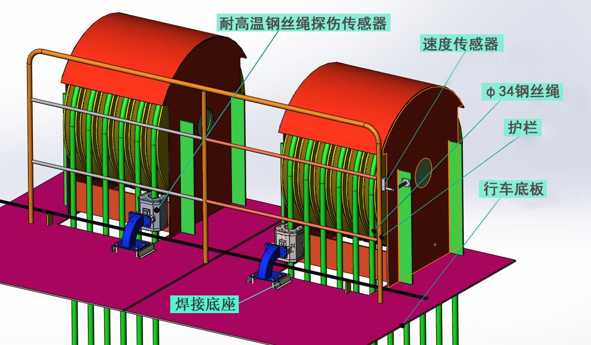 冶金铸造起重机用钢丝绳love爱博体育官网系统(冶金铸造起重机)